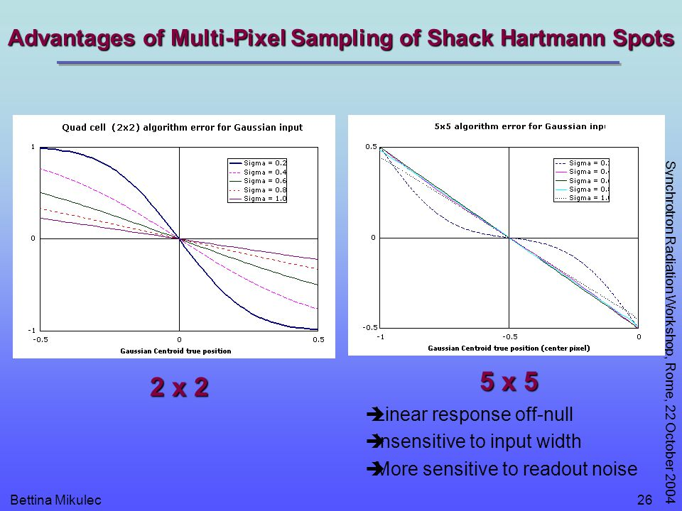 Bettina Mikulec Synchrotron Radiation Workshop, Rome, 22 October 2004 26 Advantages of Multi-Pixel Sampling of Shack Hartmann Spots  Linear response off-null  Insensitive to input width  More sensitive to readout noise 2 x 2 5 x 5