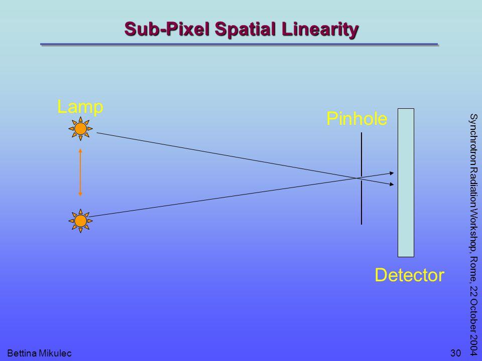 Bettina Mikulec Synchrotron Radiation Workshop, Rome, 22 October 2004 30 Sub-Pixel Spatial Linearity Lamp Pinhole Detector
