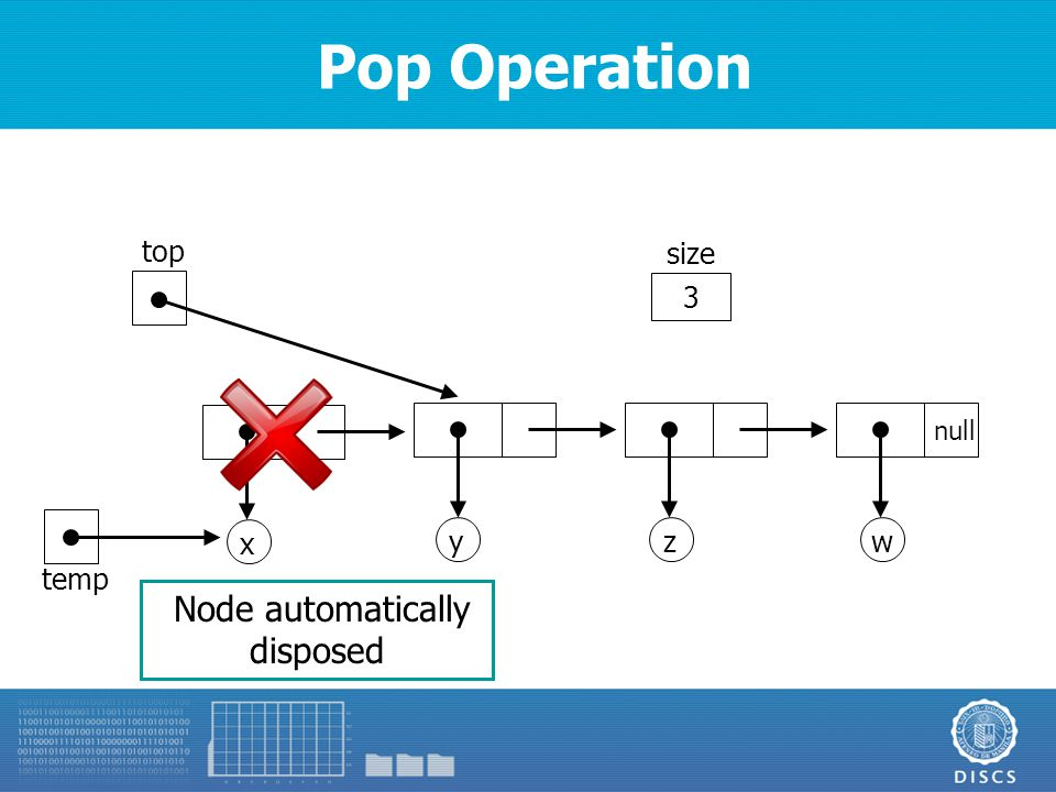 Pop Operation y top zw null 3 size x Node automatically disposed temp
