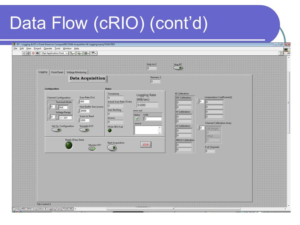 Data Flow (cRIO) (cont'd)