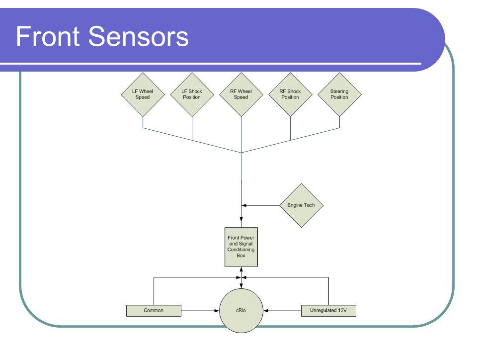 Front Sensors