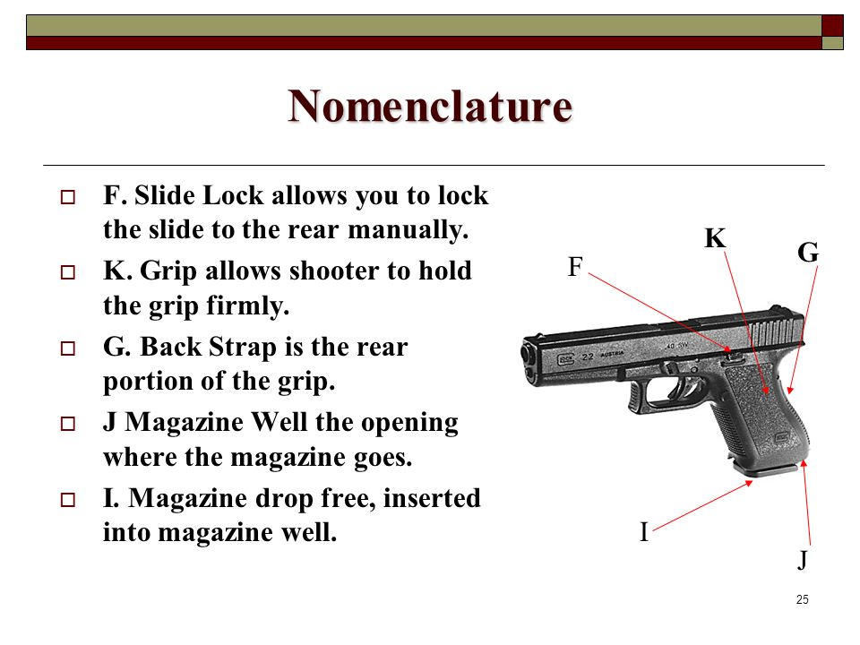 25 Nomenclature  F. Slide Lock allows you to lock the slide to the rear manually.