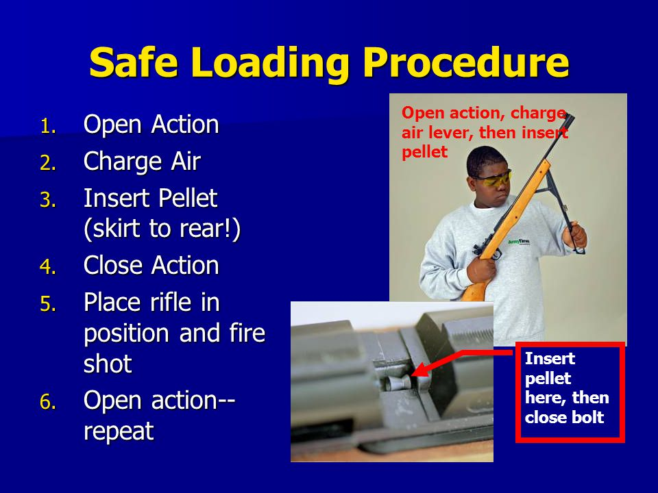 Safe Loading Procedure 1. Open Action 2. Charge Air 3. Insert Pellet (skirt to rear!) 4. Close Action 5. Place rifle in position and fire shot 6. Open