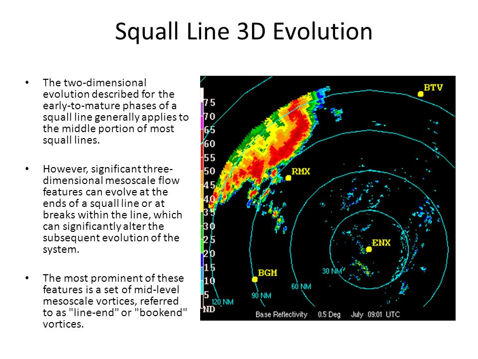 Squall Line 3D Evolution The two-dimensional evolution described for the early-to-mature phases of a squall line generally applies to the middle porti