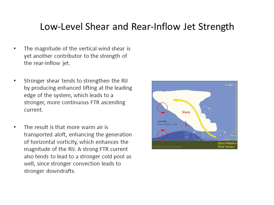 Low-Level Shear and Rear-Inflow Jet Strength The magnitude of the vertical wind shear is yet another contributor to the strength of the rear-inflow je