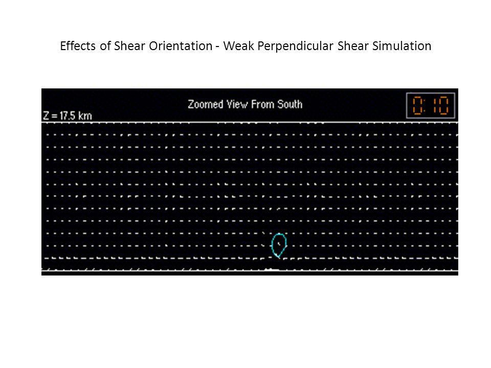 Effects of Shear Orientation - Weak Perpendicular Shear Simulation