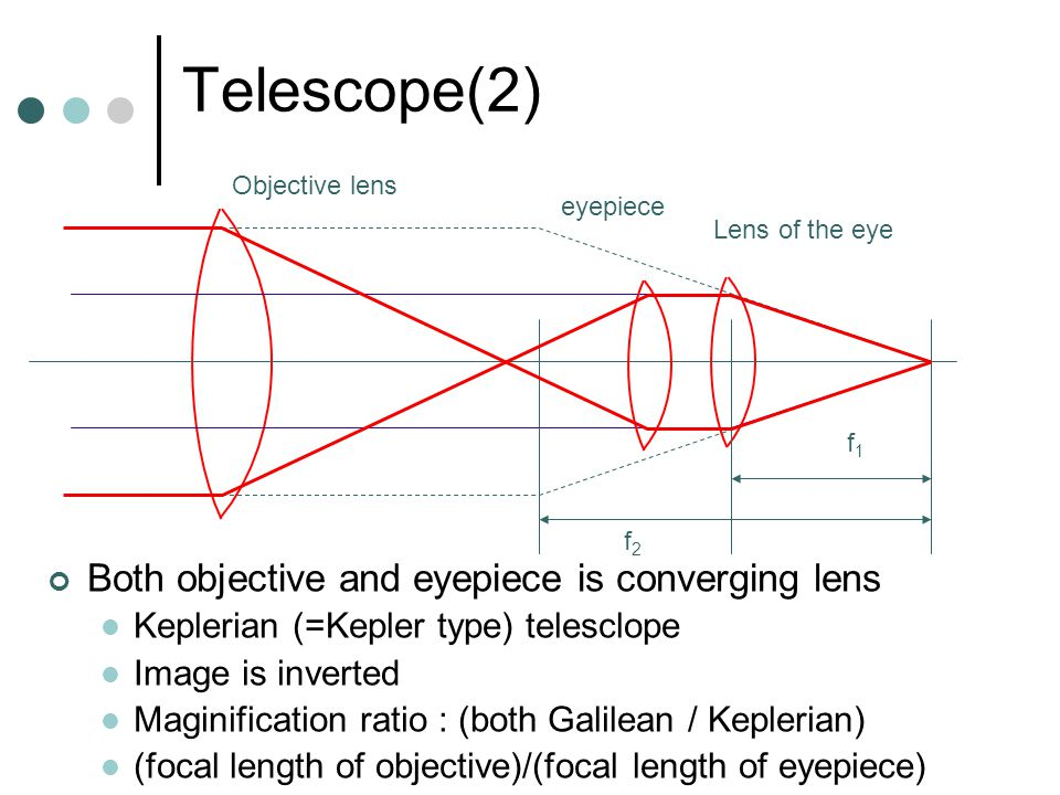 Telescope(2) Both objective and eyepiece is converging lens Keplerian (=Kepler type) telesclope Image is inverted Maginification ratio : (both Galilean / Keplerian) (focal length of objective)/(focal length of eyepiece) f1f1 f2f2 Lens of the eye eyepiece Objective lens