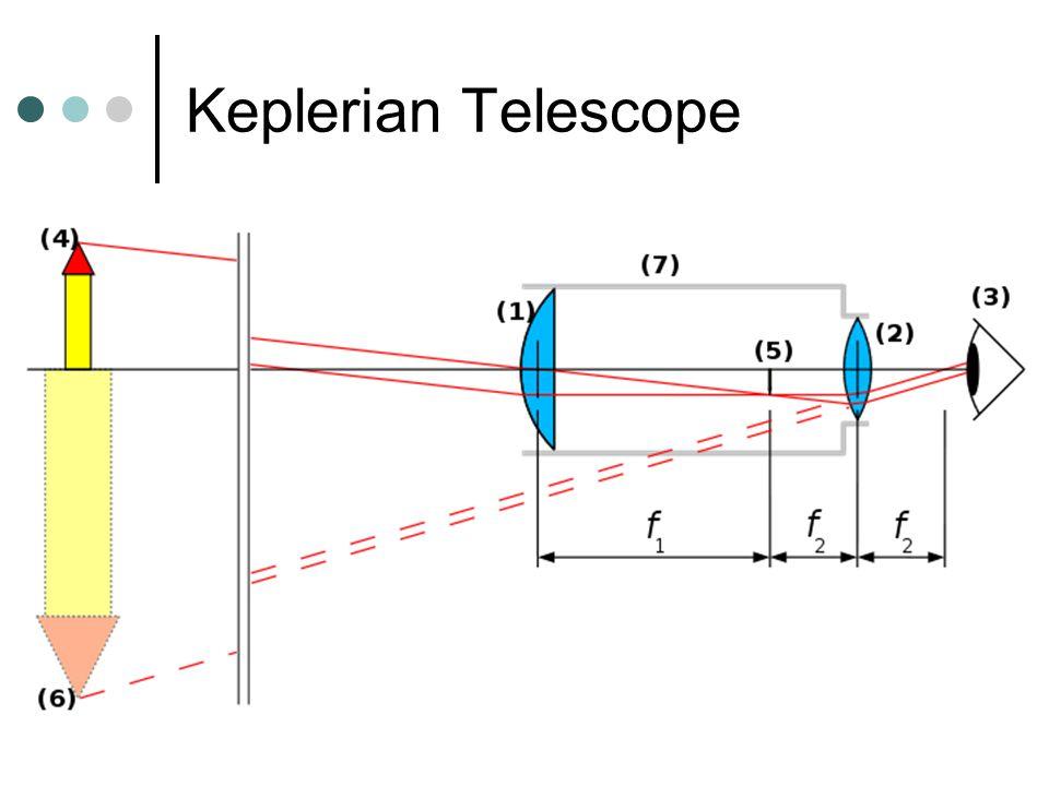 Keplerian Telescope