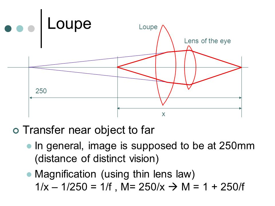 Loupe Transfer near object to far In general, image is supposed to be at 250mm (distance of distinct vision) Magnification (using thin lens law) 1/x – 1/250 = 1/f, M= 250/x  M = 1 + 250/f 250 x Lens of the eye Loupe