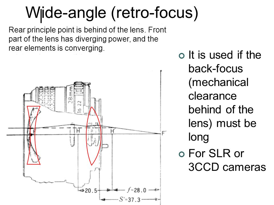 Wide-angle (retro-focus) It is used if the back-focus (mechanical clearance behind of the lens) must be long For SLR or 3CCD cameras Rear principle point is behind of the lens.