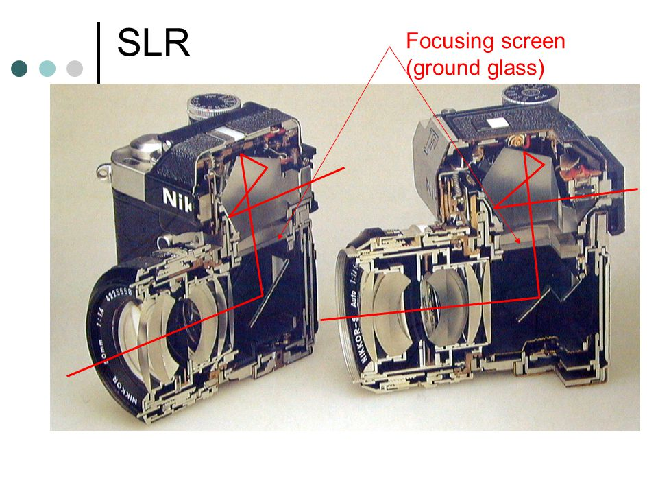 Front converter Attached in front of the lens Popular for video cameras (lens is fixed to the body) F no.