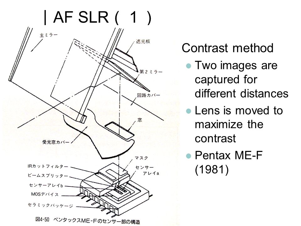 AF SLR (1) Contrast method Two images are captured for different distances Lens is moved to maximize the contrast Pentax ME-F (1981)