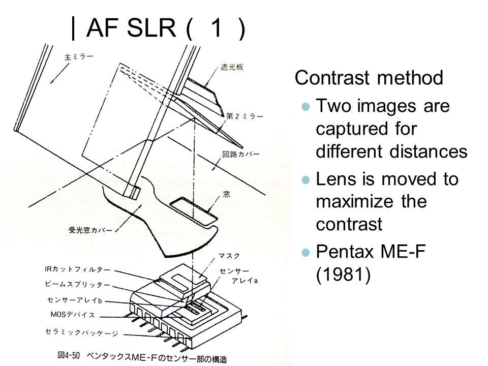 Phase detection AF Taking lens AF sensor (1-D image sensor)