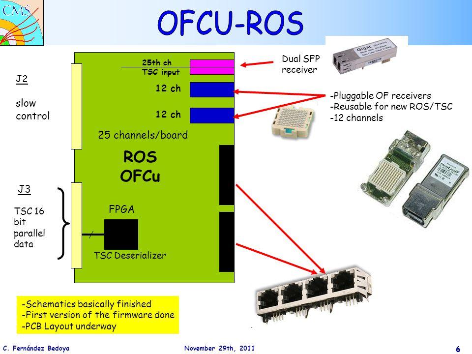 C. Fernández Bedoya November 29th, 2011 6 ROS OFCu TSC 16 bit parallel data J3 FPGA TSC Deserializer J2 slow control -Pluggable OF receivers -Reusable