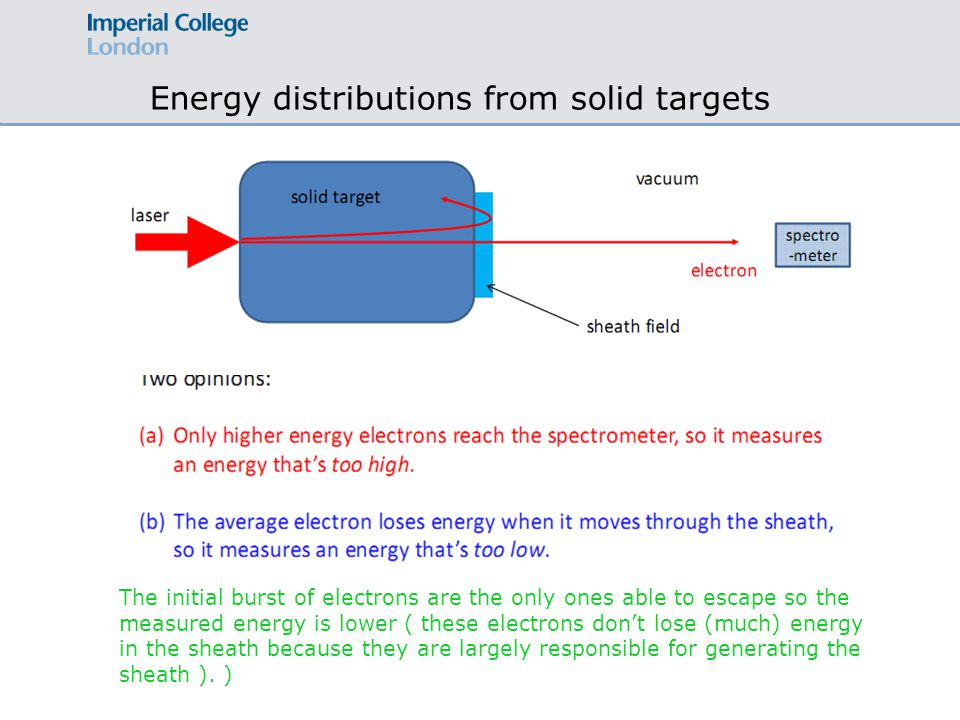 The initial burst of electrons are the only ones able to escape so the measured energy is lower ( these electrons don't lose (much) energy in the shea