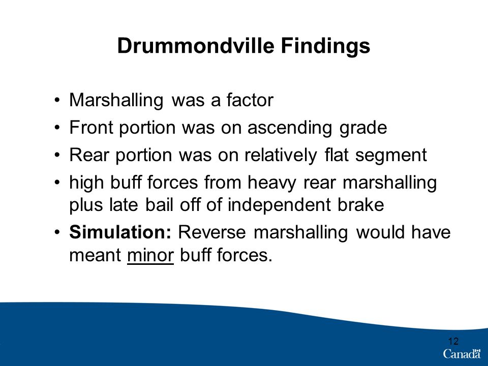 Drummondville Findings Marshalling was a factor Front portion was on ascending grade Rear portion was on relatively flat segment high buff forces from heavy rear marshalling plus late bail off of independent brake Simulation: Reverse marshalling would have meant minor buff forces.