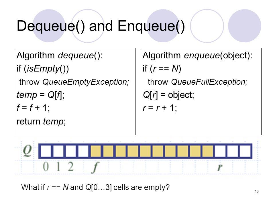 10 Dequeue() and Enqueue() Algorithm dequeue(): if (isEmpty()) throw QueueEmptyException; temp = Q[f]; f = f + 1; return temp; Algorithm enqueue(objec