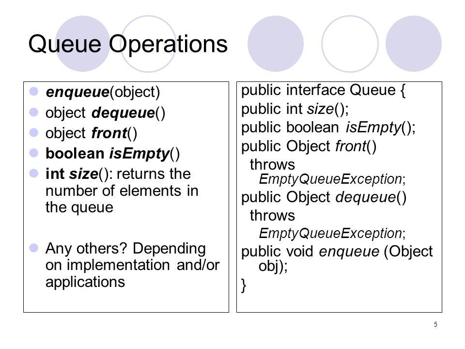 Queues6 Queue Example OperationOutputQ enqueue( 5 ) – ( 5 ) enqueue( 3 ) – ( 5, 3 ) dequeue() 5 ( 3 ) enqueue( 7 ) – ( 3, 7 ) dequeue() 3 ( 7 ) front() 7 ( 7 ) dequeue() 7 () dequeue() error () isEmpty() true () enqueue( 9 ) – ( 9 ) enqueue( 7 ) – ( 9, 7 ) size( )2 ( 9, 7 ) enqueue( 3 ) – ( 9, 7, 3 ) enqueue( 5 ) – ( 9, 7, 3, 5 ) dequeue() 9 ( 7, 3, 5 )