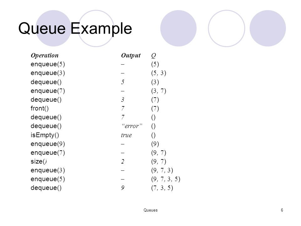 17 Implementing a Queue with a Singly Linked List Head of the list = front of the queue (enqueue) Tail of the list = rear of the queue (dequeue) Is this efficient?