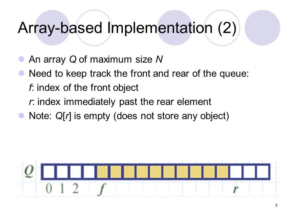 9 Array-based Implementation (3) Front element: Q[f] Rear element: Q[r – 1] Queue is empty: f = r Queue size: r – f How to dequeue.