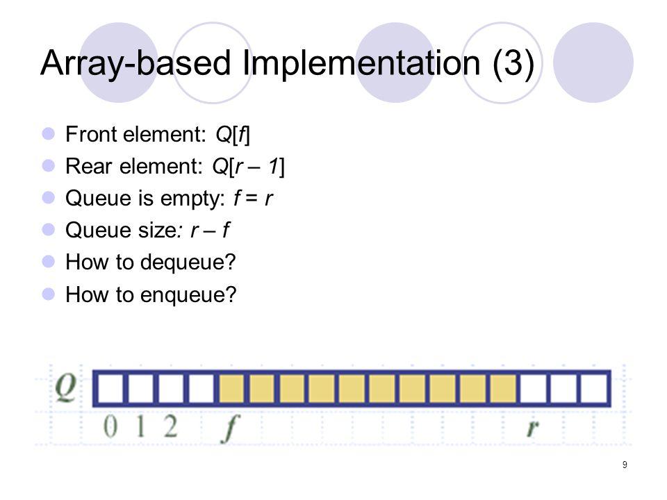 10 Dequeue() and Enqueue() Algorithm dequeue(): if (isEmpty()) throw QueueEmptyException; temp = Q[f]; f = f + 1; return temp; Algorithm enqueue(object): if (r == N) throw QueueFullException; Q[r] = object; r = r + 1; What if r == N and Q[0…3] cells are empty?