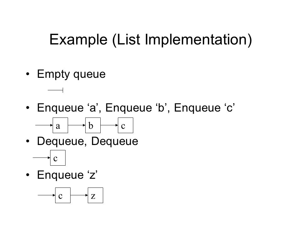 Example (List Implementation) Empty queue Enqueue 'a', Enqueue 'b', Enqueue 'c' Dequeue, Dequeue Enqueue 'z' abc c cz