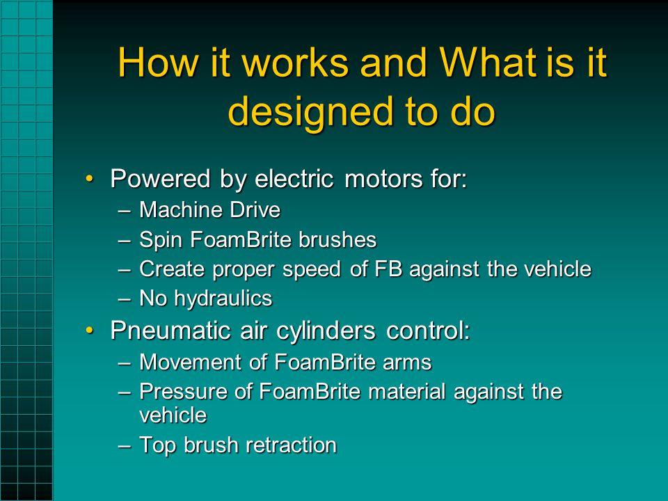 Options Tire chemical cleanerTire chemical cleaner Wheel scrubWheel scrub Rocker panel/wheel blasterRocker panel/wheel blaster
