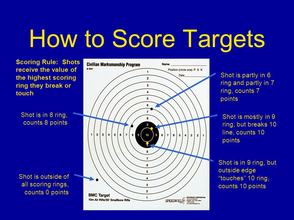 How to Score Targets Scoring Rule: Shots receive the value of the highest scoring ring they break or touch Shot is in 8 ring, counts 8 points Shot is