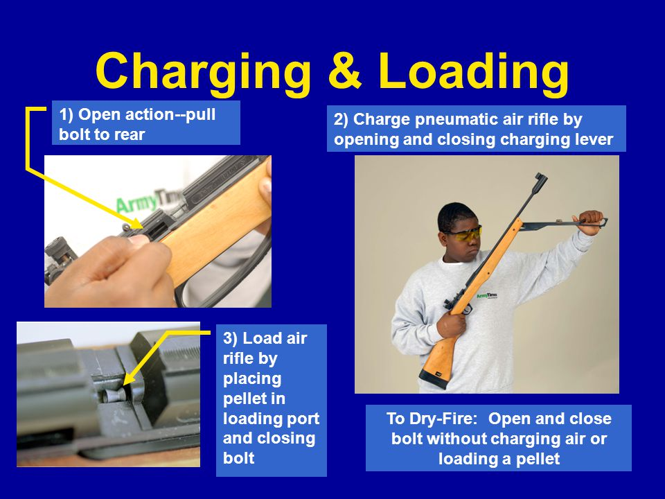 Charging & Loading 2) Charge pneumatic air rifle by opening and closing charging lever 3) Load air rifle by placing pellet in loading port and closing