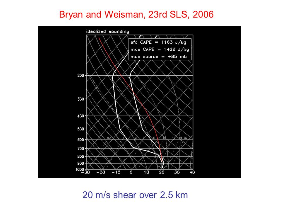 Bryan and Weisman, 23rd SLS, 2006 20 m/s shear over 2.5 km