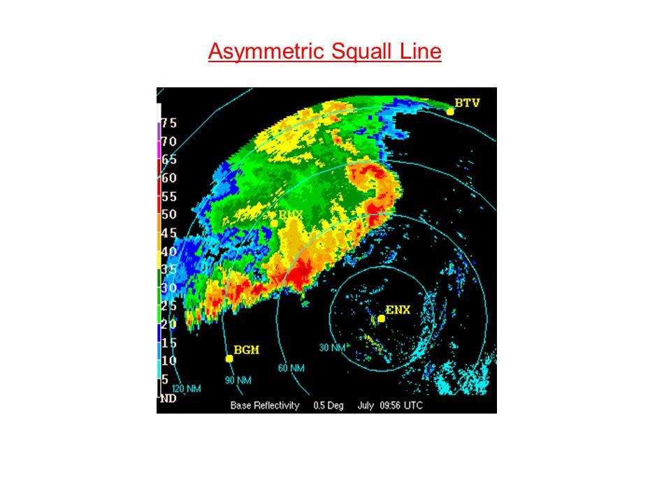 Asymmetric Squall Line