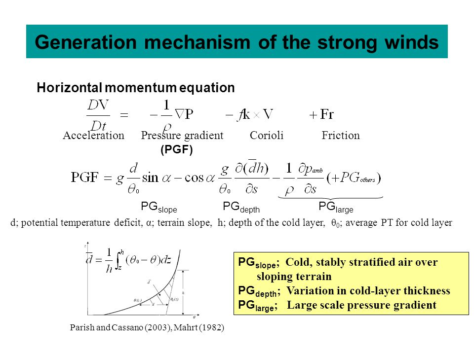 Generation mechanism of the strong winds Horizontal momentum equation Acceleration Pressure gradient Corioli Friction (PGF) PG slope PG depth PG large d; potential temperature deficit, α; terrain slope, h; depth of the cold layer, θ 0 ; average PT for cold layer Parish and Cassano (2003), Mahrt (1982) PG slope ; Cold, stably stratified air over sloping terrain PG depth ; Variation in cold-layer thickness PG large ; Large scale pressure gradient