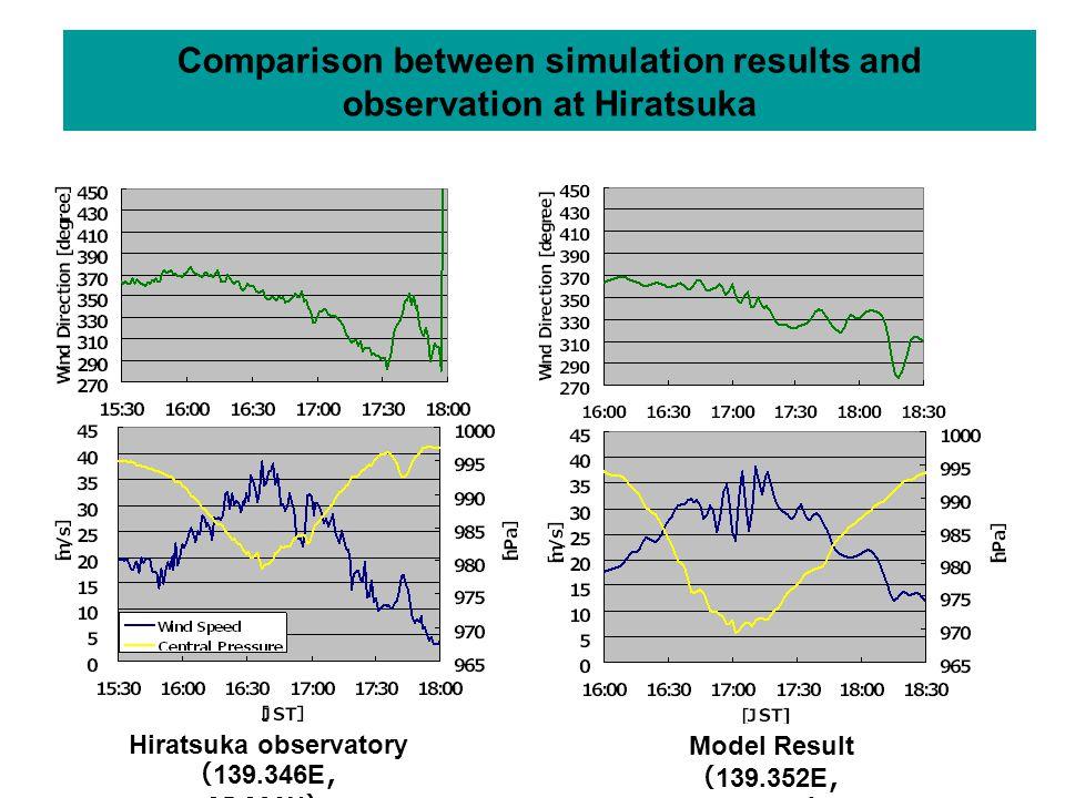 Comparison between simulation results and observation at Hiratsuka Hiratsuka observatory ( 139.346E , 35.306N ) Model Result ( 139.352E , 35.282N )