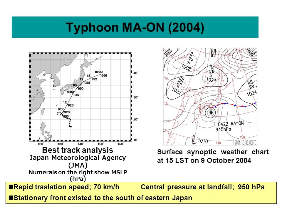 Typhoon MA-ON (2004) Rapid traslation speed; 70 km/h Central pressure at landfall; 950 hPa Stationary front existed to the south of eastern Japan Surface synoptic weather chart at 15 LST on 9 October 2004 Best track analysis Japan Meteorological Agency (JMA) Numerals on the right show MSLP (hPa)