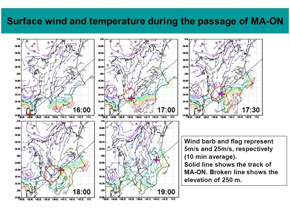 Soundings at Tsukuba The strong wind of 38.4 ms -1 (1-min average) was recorded when the wind direction started changing from north to northwest, which indicates that location of Hiratsuka was shifted to the rear side of MA-ON.