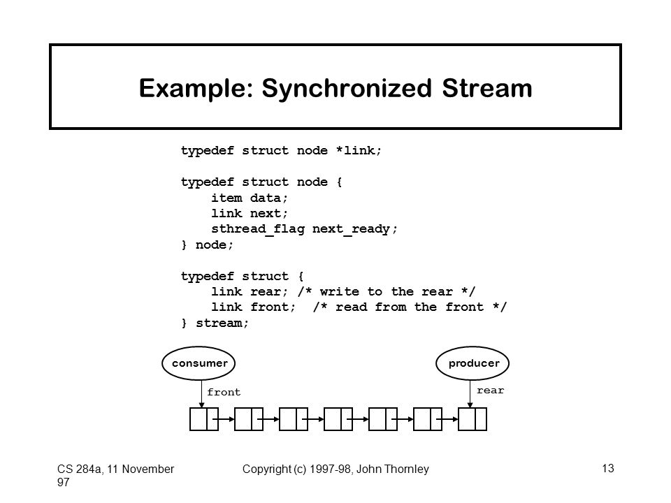 CS 284a, 11 November 97 Copyright (c) 1997-98, John Thornley13 Example: Synchronized Stream typedef struct node *link; typedef struct node { item data; link next; sthread_flag next_ready; } node; typedef struct { link rear; /* write to the rear */ link front; /* read from the front */ } stream; consumerproducer rear front