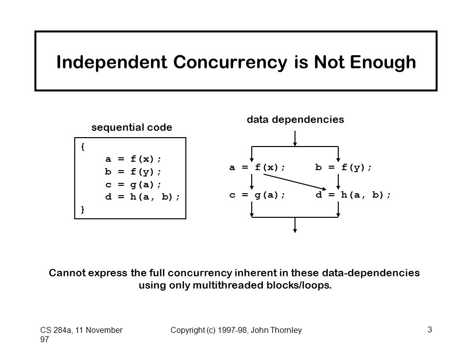 CS 284a, 11 November 97 Copyright (c) 1997-98, John Thornley3 Independent Concurrency is Not Enough { a = f(x); b = f(y); c = g(a); d = h(a, b); } sequential code data dependencies a = f(x);b = f(y); c = g(a);d = h(a, b); Cannot express the full concurrency inherent in these data-dependencies using only multithreaded blocks/loops.