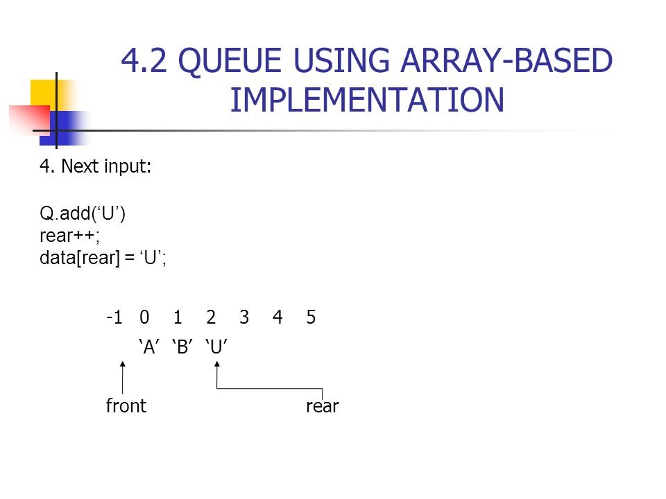 4.2 QUEUE USING ARRAY-BASED IMPLEMENTATION 4.