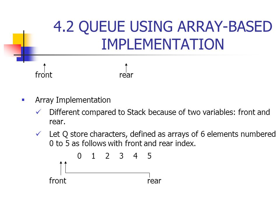 4.2 QUEUE USING ARRAY-BASED IMPLEMENTATION frontrear  Array Implementation Different compared to Stack because of two variables: front and rear.