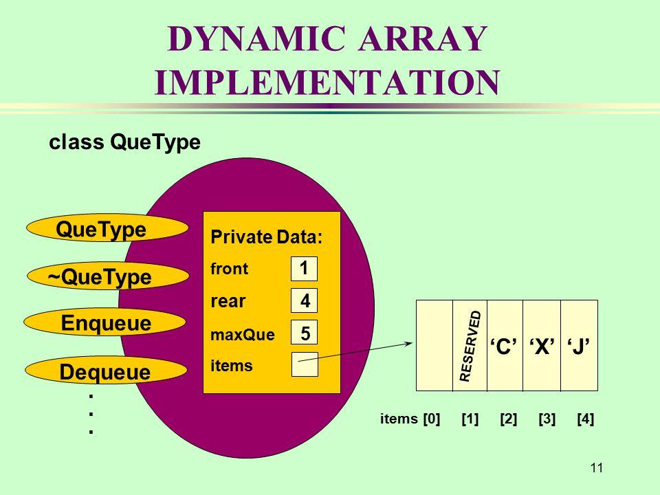 11 DYNAMIC ARRAY IMPLEMENTATION QueType ~QueType Enqueue Dequeue.