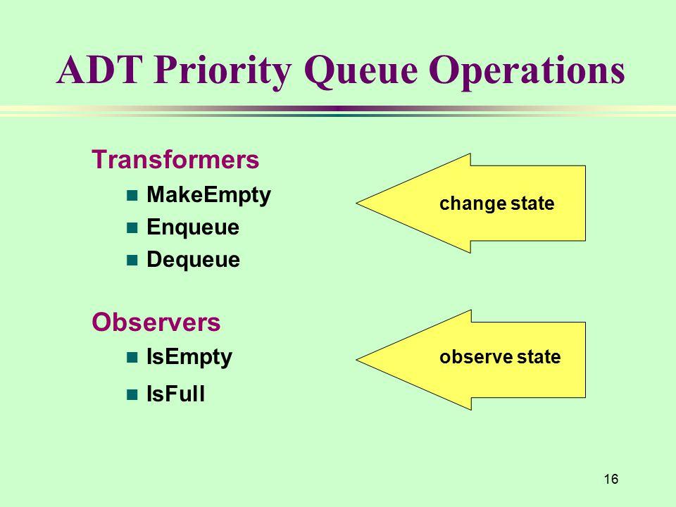 ADT Priority Queue Operations Transformers n MakeEmpty n Enqueue n Dequeue Observers n IsEmpty n IsFull change state observe state 16