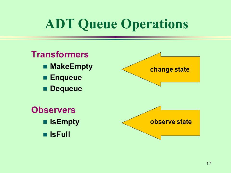 ADT Queue Operations Transformers n MakeEmpty n Enqueue n Dequeue Observers n IsEmpty n IsFull change state observe state 17