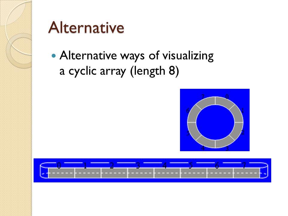 Alternative Alternative ways of visualizing a cyclic array (length 8)