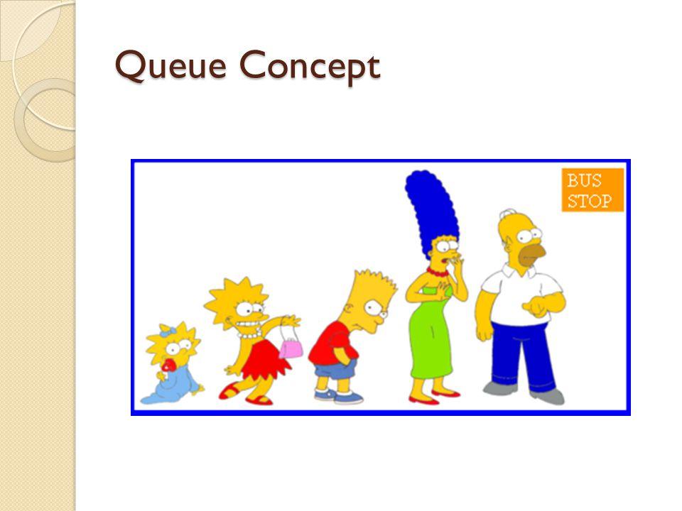 Empty operation Return (queue_of_front == queue_of_rear)