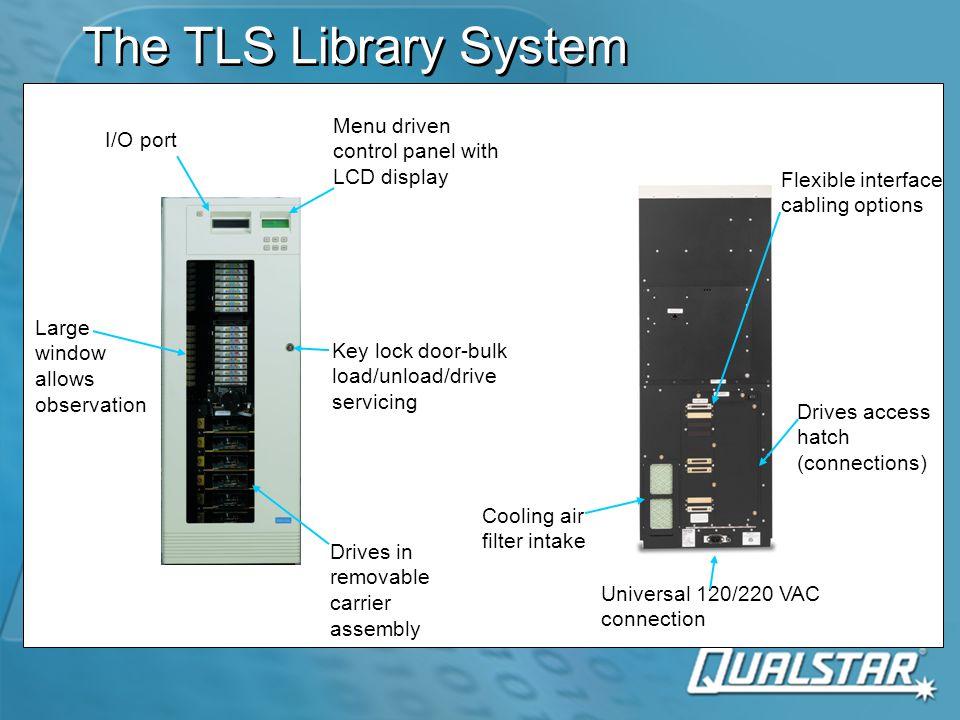 SANSmart Options 46XXX, 68XXX, 88XXX, 412XXX LibraryRear Panel 1 Robot 2 TLS-46XXX 1X2 3 4 5 6 Fibre Bridge SFP 2 Gb/1Gb FC Connection Library TLS-412XXX 2X6 Rear Panel 1 Robot 2 3 4 5 6 7 8 9 10 11 12 Fibre Bridge GBICs Two 2 Gb/1Gb FC Connections Library TLS-68XXX TLS-88XXX Rear Panel 1 Robot 2 3 4 5 6 7 8 Fibre Bridge GBICs Two 2 Gb/1Gb FC Connections