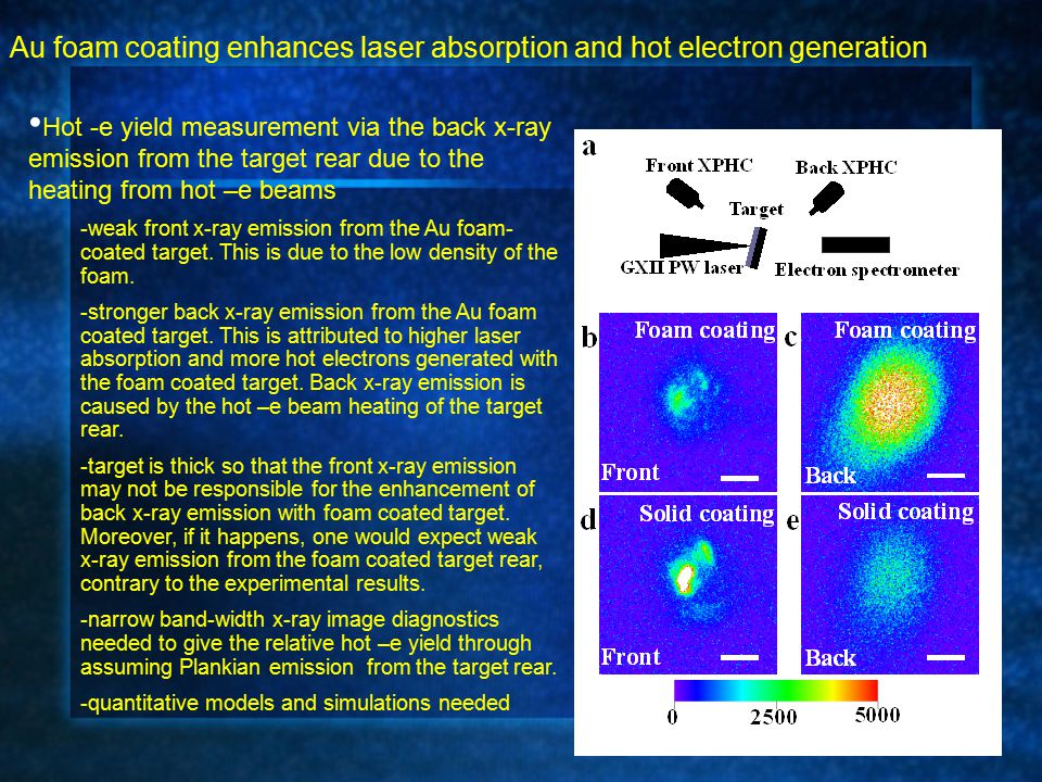 Au foam coating enhances laser absorption and hot electron generation Hot -e yield measurement via the back x-ray emission from the target rear due to