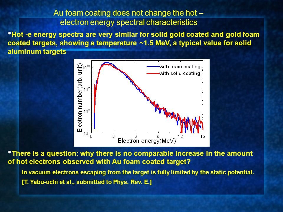 Au foam coating does not change the hot – electron energy spectral characteristics Hot -e energy spectra are very similar for solid gold coated and go