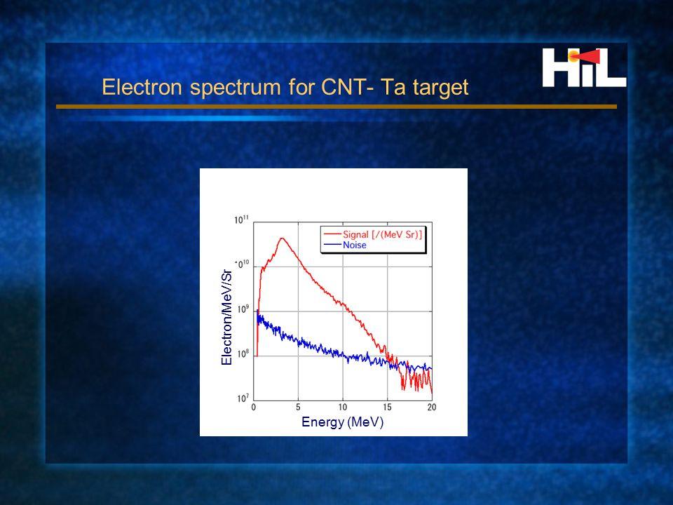Electron spectrum for CNT- Ta target Electron/MeV/Sr Energy (MeV)