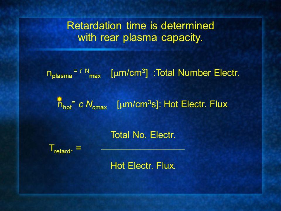 Retardation time is determined with rear plasma capacity. n plasma = l N max [  m/cm 3 ] :Total Number Electr. n hot = c N cmax [  m/cm 3 s]: Hot El