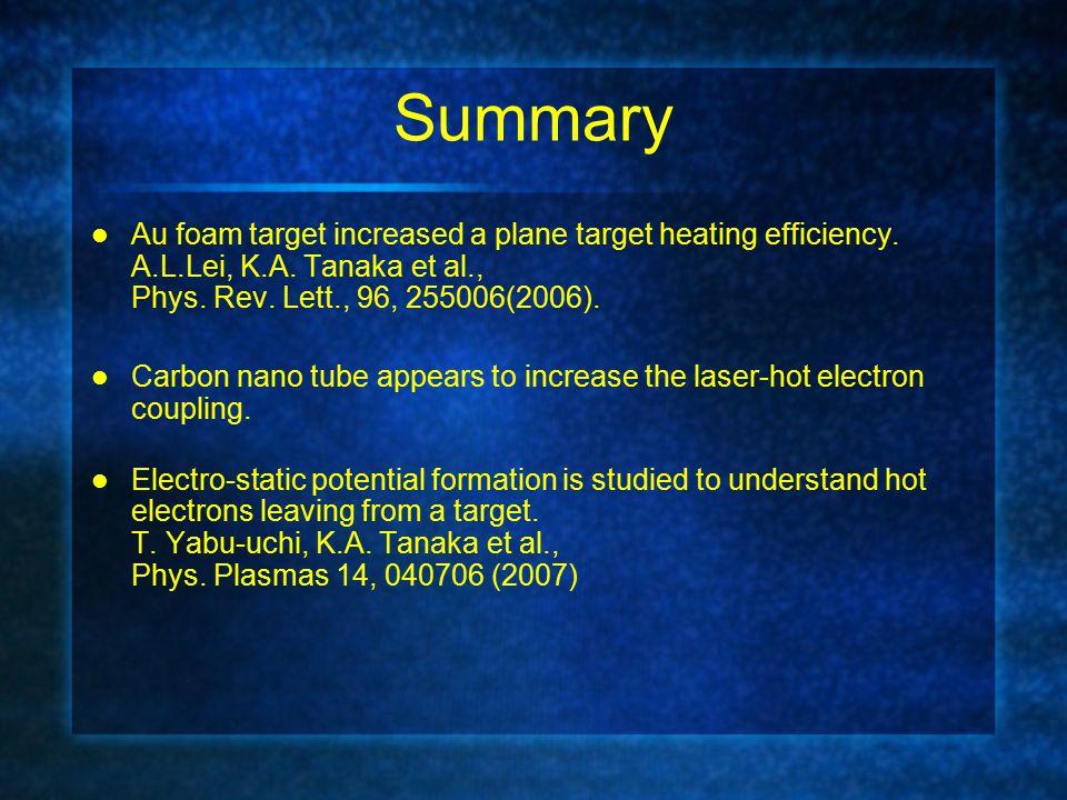Summary Au foam target increased a plane target heating efficiency. A.L.Lei, K.A. Tanaka et al., Phys. Rev. Lett., 96, 255006(2006). Carbon nano tube